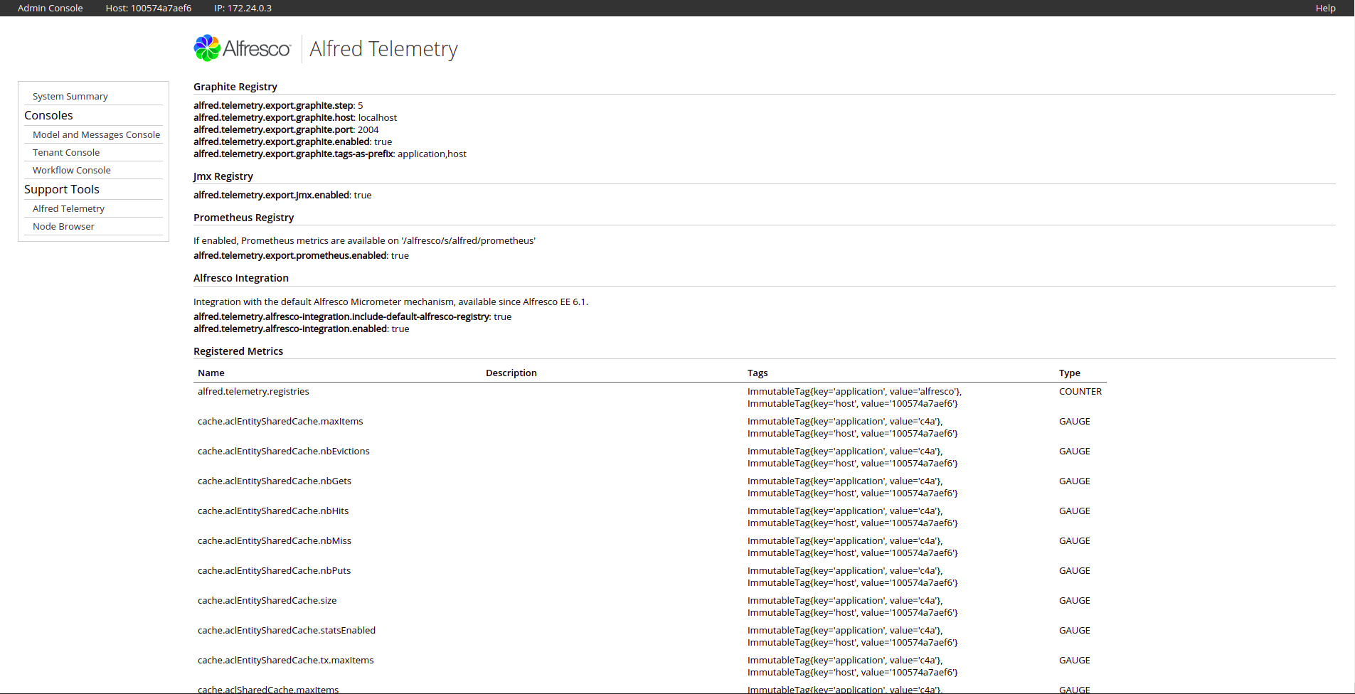 Alfred Telemetry for Alfresco