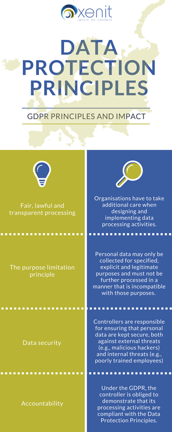 GDPR-Data Protection Principles-Xenit.png