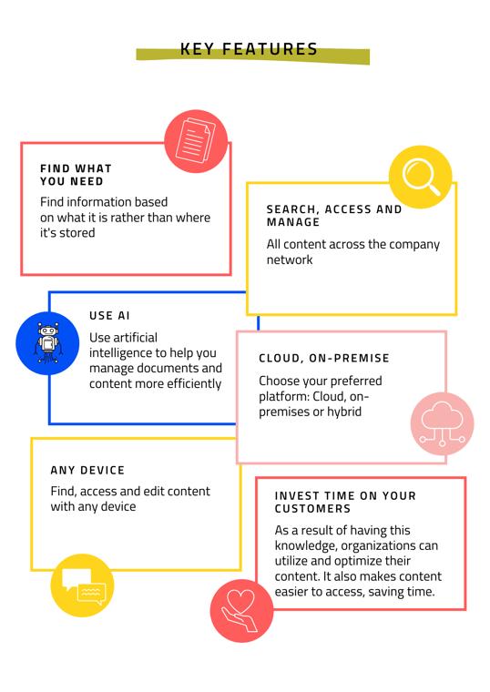 Enterprise Content Management benefits
