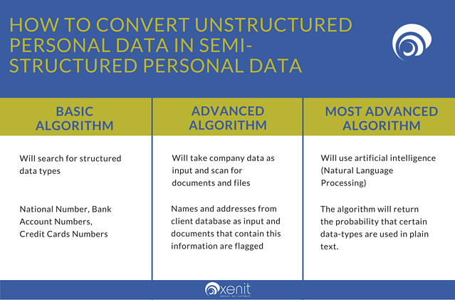 Unstructured data process-1.png