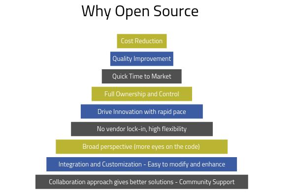 Open Source benefit