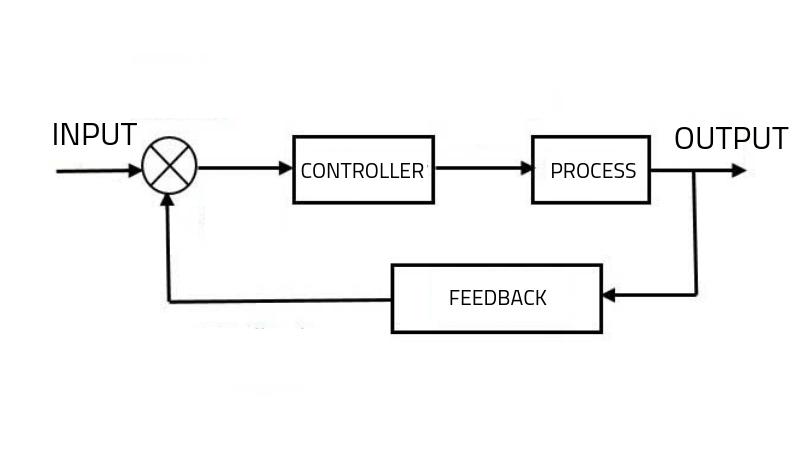 Alfresco open source