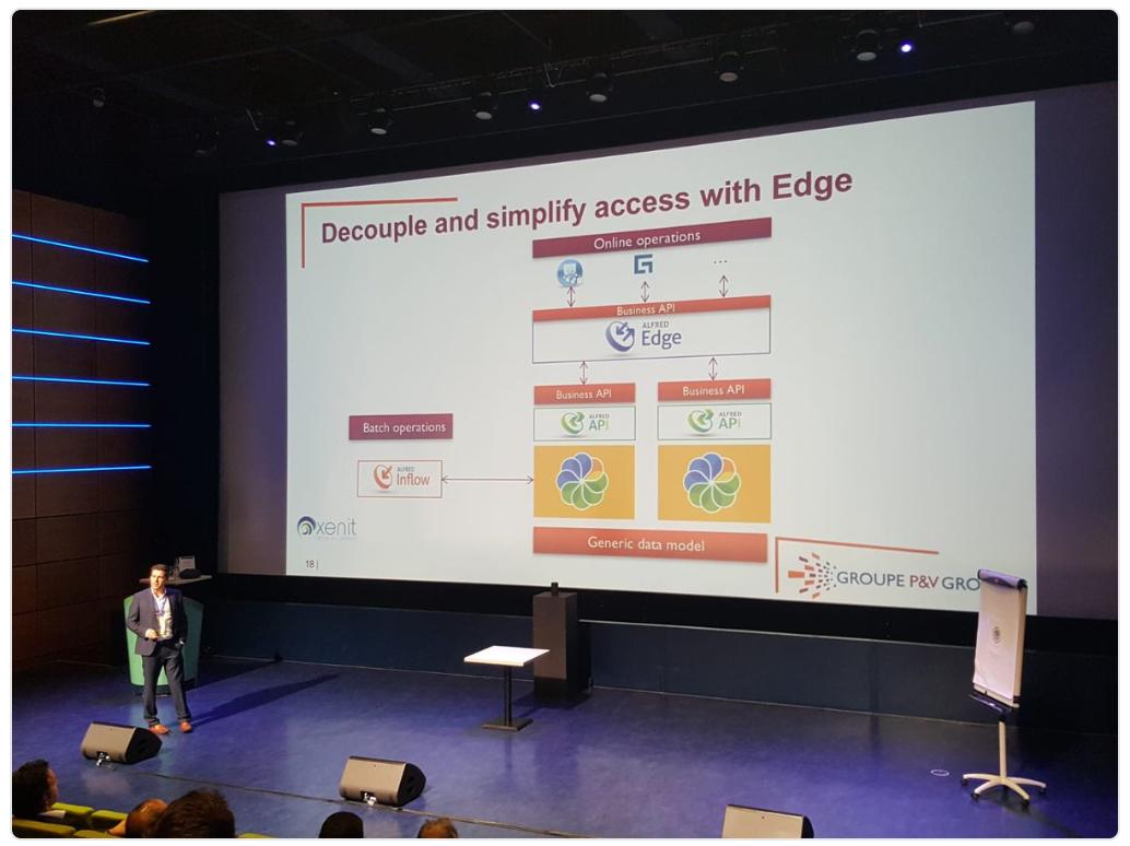 Digital transformation strategy p&v architecture in Alfresco